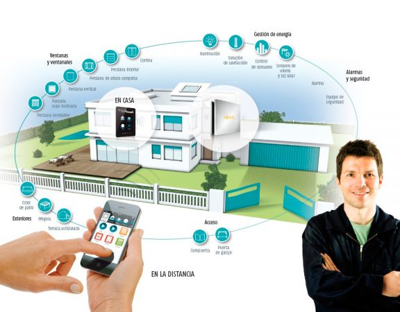 control casa domótica